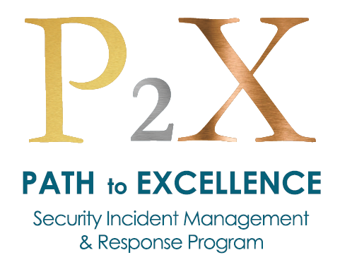Security Incident Management Response Program
